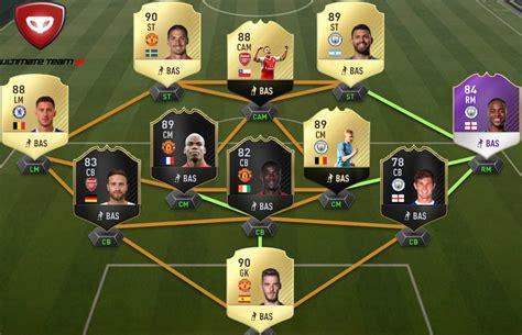 FIFA 17 FUT Millionaire Premier League Squad Builder ...