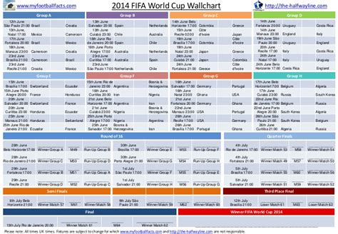 FIFA 2014 World Cup Teams and Fixtures | Benoni City Times