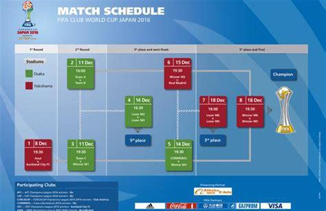 FIFA anuncia calendario del Mundial de Clubes 2016   CONMEBOL