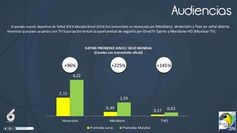 Fifa Mundial Brasil 2014   Consumo De Medios