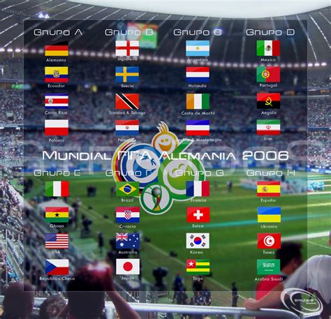 FIFA World Cup 2006 - Groups by StraTooS on DeviantArt