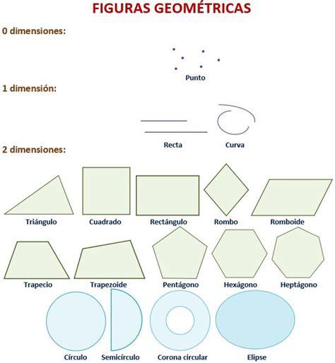 Figuras Geometricas | www.pixshark.com   Images Galleries ...