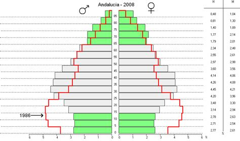 File:Andalucia piramide.PNG - Wikimedia Commons