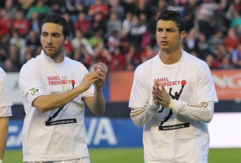 File:Gonzalo Higuain & Cristiano Ronaldo.jpg   Wikimedia ...