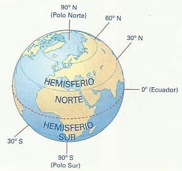 File:Hemisferios norte y sur.jpg - Wikimedia Commons