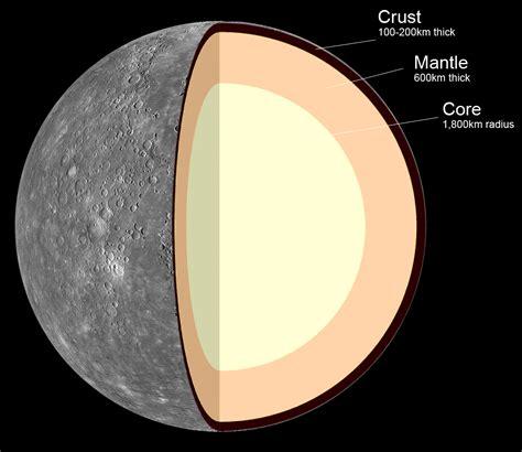 File:Internal Structure of Mercury.jpg   Wikimedia Commons