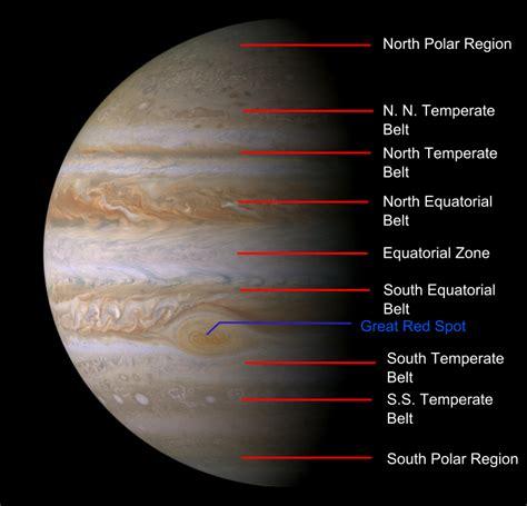 File:Jupiter Belt System.svg - Wikipedia