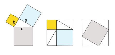 File:Teorema de Pitágoras.Pitágoras b.svg - Wikimedia Commons