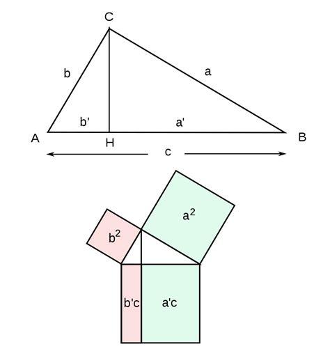 File:Teorema de Pitágoras.Pitágoras.svg   Wikimedia Commons