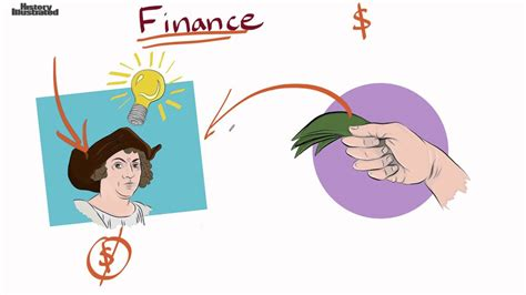 Finance Definition for Kids - YouTube