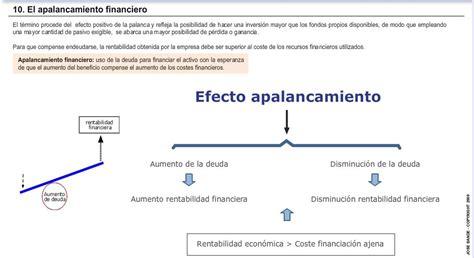 finanzas | Compartiendo conocimiento