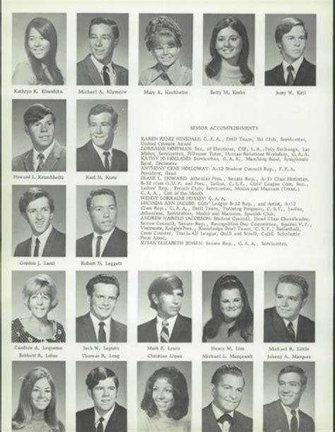 Find Old Yearbooks Related Keywords   Find Old Yearbooks ...