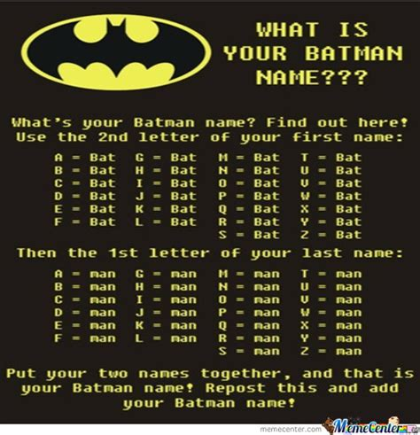 Find Out Your Batman Name by sameer16 - Meme Center