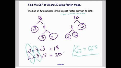Finding the GCF of two numbers - YouTube
