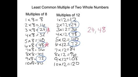 Finding the least common multiple of two whole numbers ...