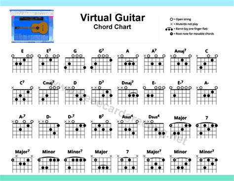 Fingering chart guitar