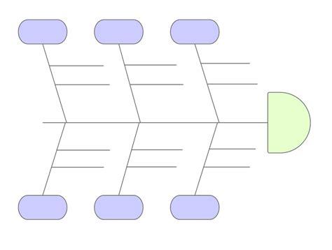 Fishbone Diagram Template in Word | Lucidchart