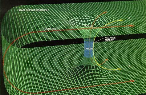 Fisica cuantica (Universos paralelos)teoria M - Identi