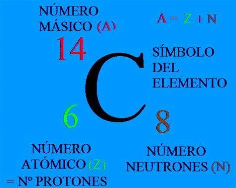 Física y Química 4º ESO: septiembre 2010