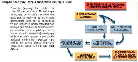 Fisiocracia - Pensamiento económico