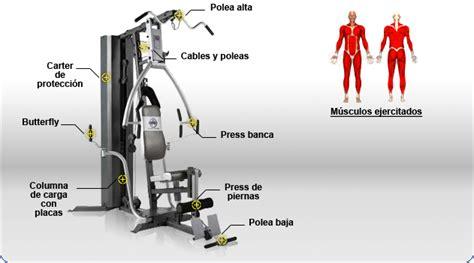 Fitness Boutique: nutrición deportiva, quema grasa, coger ...