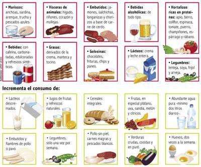Fitoterapia y dietética para tratar el ácido úrico | El ...