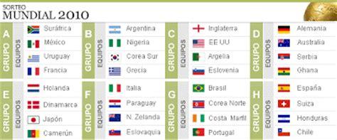 FIXTURE MUNDIAL SUDAFRICA 2010 - Mundial Rusia 2018 ...