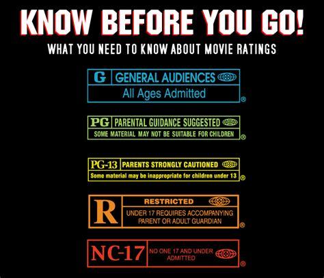 Flagship Cinemas Ratings