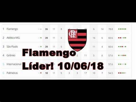 FLAMENGO LÍDER CLASSIFICAÇÃO BRASILEIRÃO 2018 ATUALIZADA ...