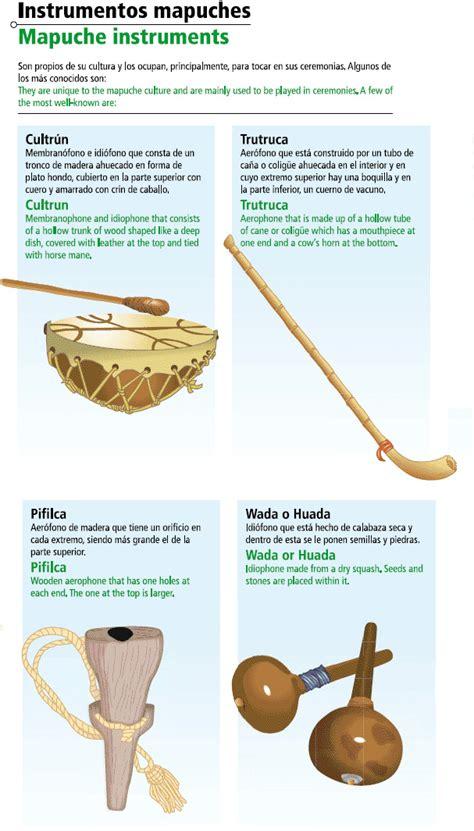Folclor mapuche: danza y música Icarito