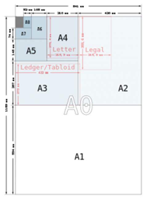 Folio y Din A4: diferencias entre los formatos de papel