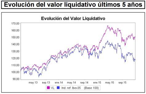 Fondos españoles de renta variable: Acerinox es el valor ...