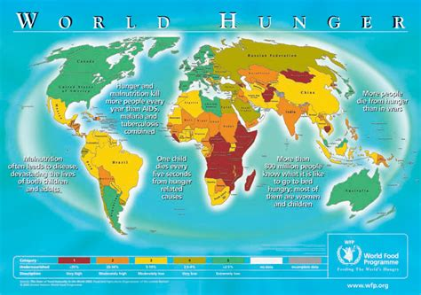 Food   World hunger   ESL Resources