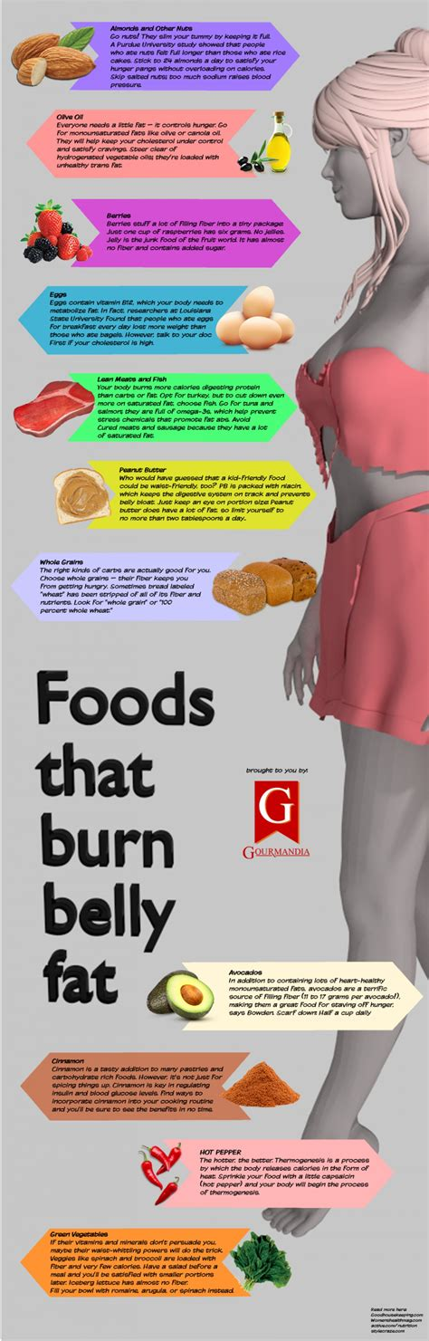 Foods that Burn Belly Fat | Visual.ly