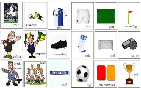 Football basic vocabulary learning English