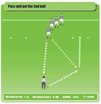football drills dribbling