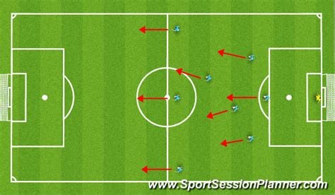 Football/Soccer: Basic 3 2 3 Formation  Tactical ...