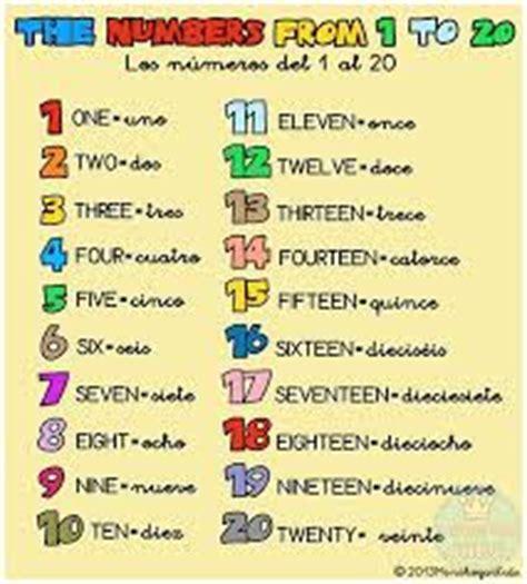 Forma de enseñar el abecedario y números en ingles ...