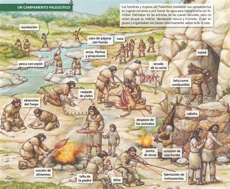 Forma De Vida Y Organizacion En El Periodo Paleolitico ...
