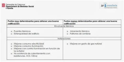 Formación en Certificación de Eficiencia de Edificios ...