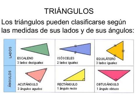 Formas poligonales