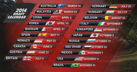 Formula 1 Calendar 2014 Dates & Schedule F1 Race   LaHoRiMeLa