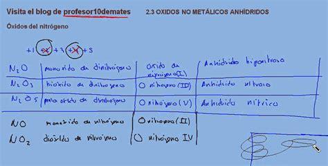 Formulación inorgánica 26 los óxidos del nitrógeno - YouTube