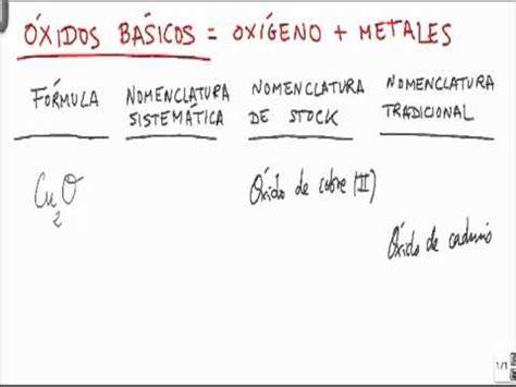 Formulacion inorganica oxido de cobre 2 oxido de cadmio ...