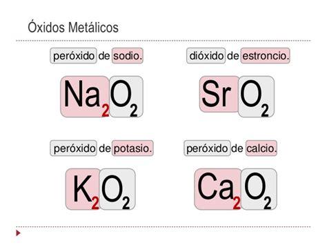 Formulación y Nomenclatura Inorgánica   Incluye Óxoácidos ...