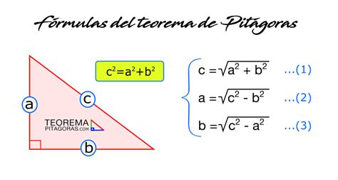 Fórmulas del teorema de Pitágoras | Fórmulas del Cateto e ...