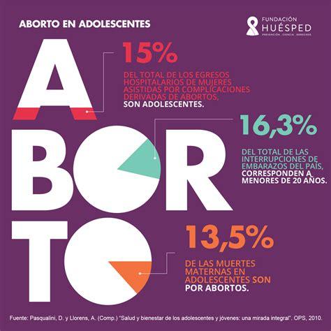 FORO: DEBATE DE OPINIÓN SOBRE EL ABORTO