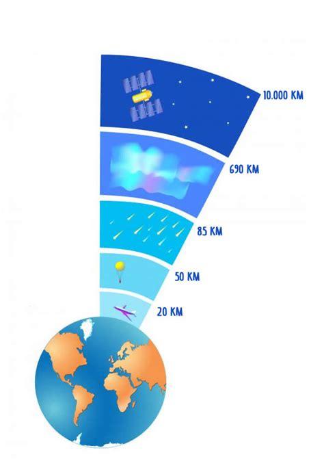 fotos para ninos de la atmosfera terrestre 18 recursos ...