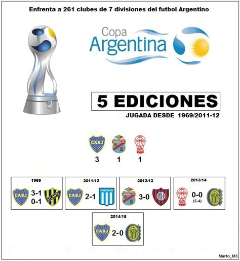 Fotos Propias   Boca Campeon Copa Argentina 2014/15   Taringa!