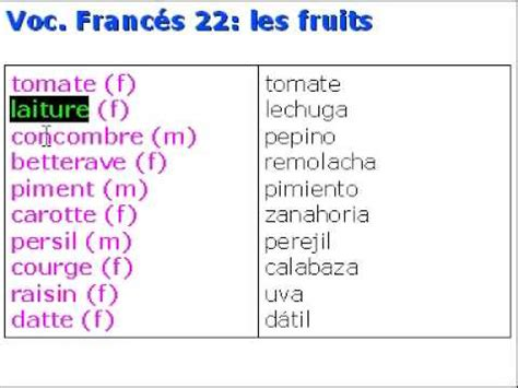 Francés vocabulario 22 - les fruits - YouTube